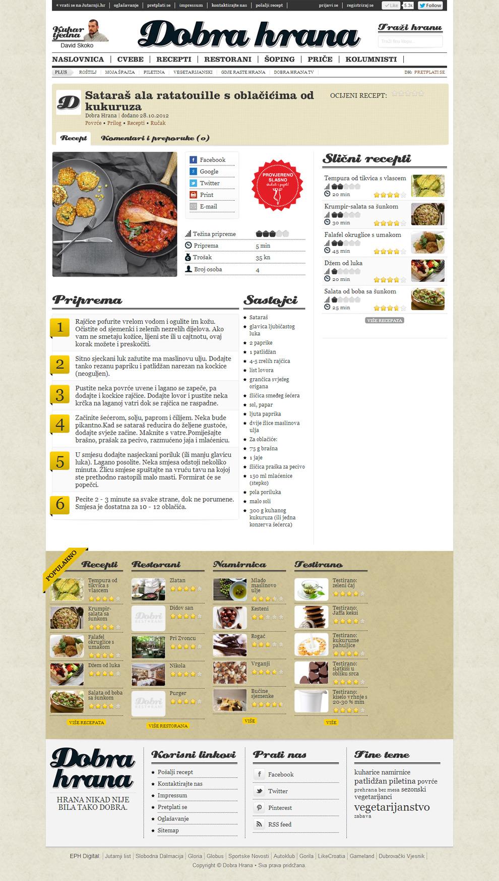Recipes single page